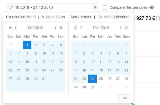 Calendrier periode stats