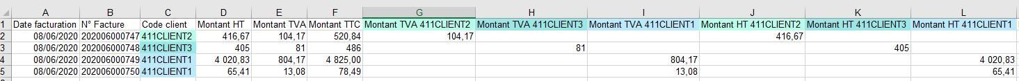 Montant separe code client